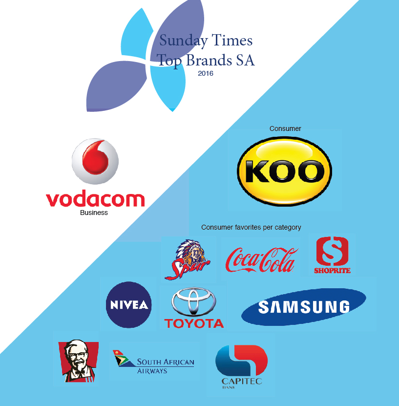 sunday-times-top brands sa 2016