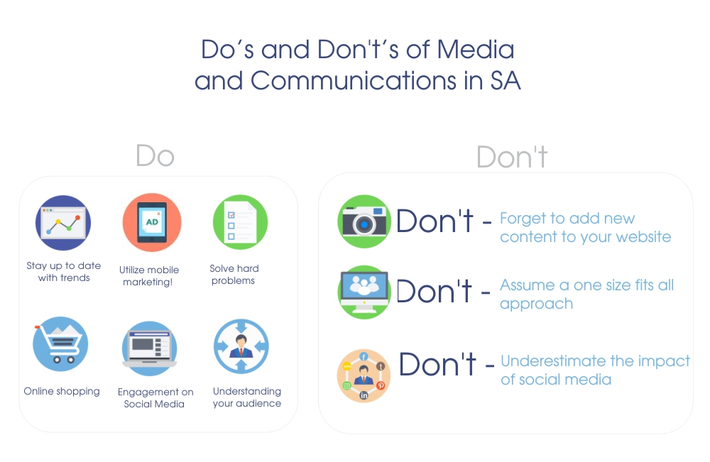 Prana Blog - How to Win in Media - dos and donts