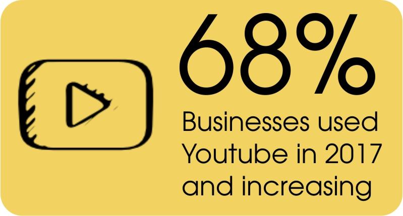 social-media-2018-stats-youtube-2017