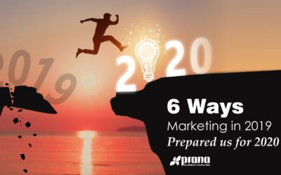 6 Ways Marketing in 2019 Prepared Us for 2020